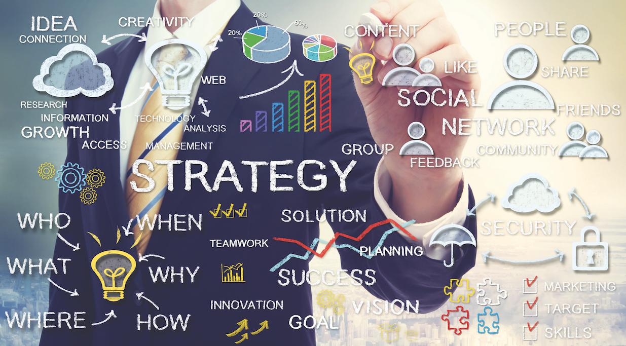 Martin Riley Strategy