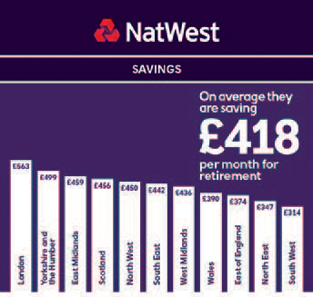 Top earners plan ahead
