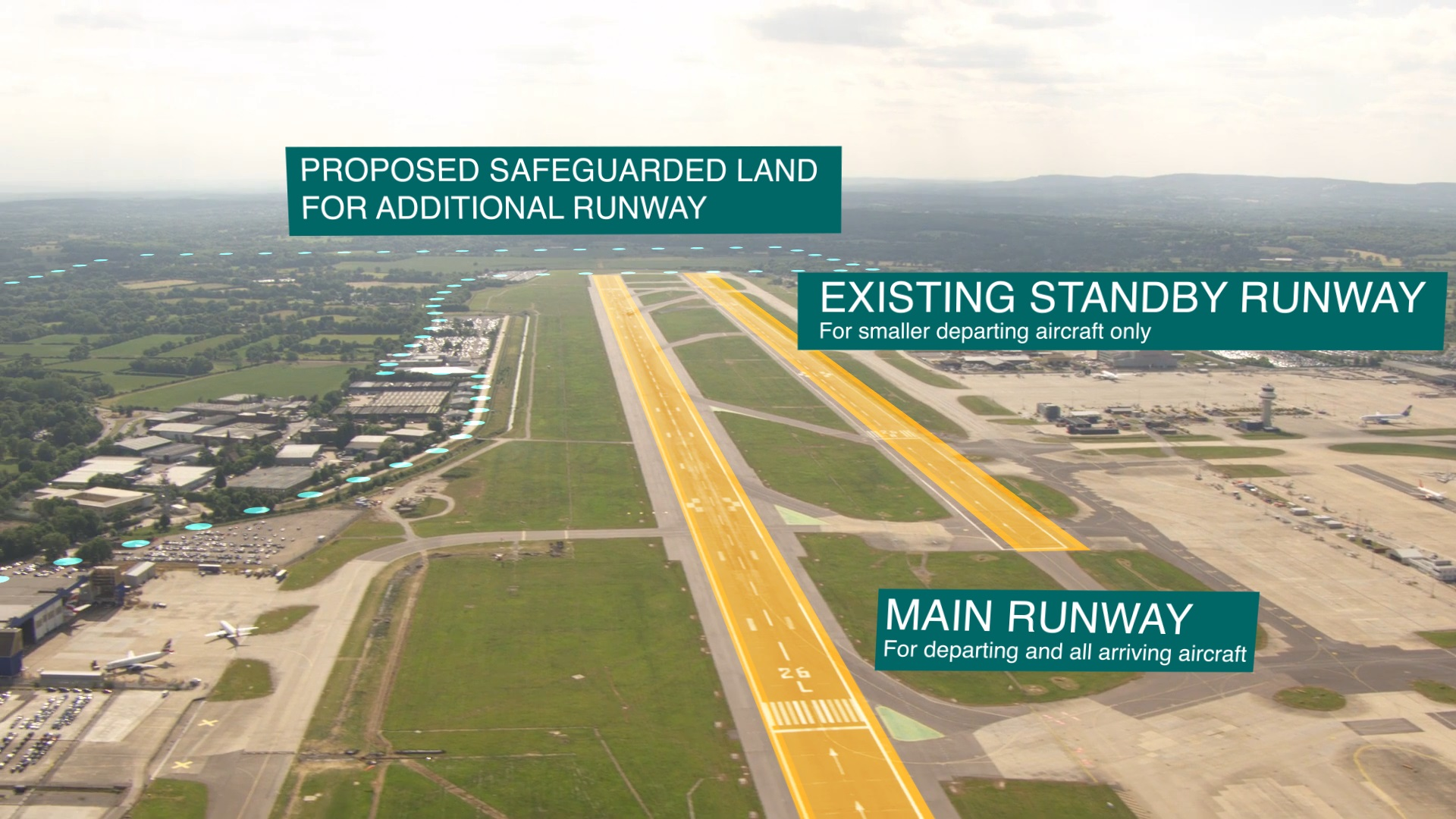 Gatwick draft Master Plan  scenarios aerial shot with captions  002